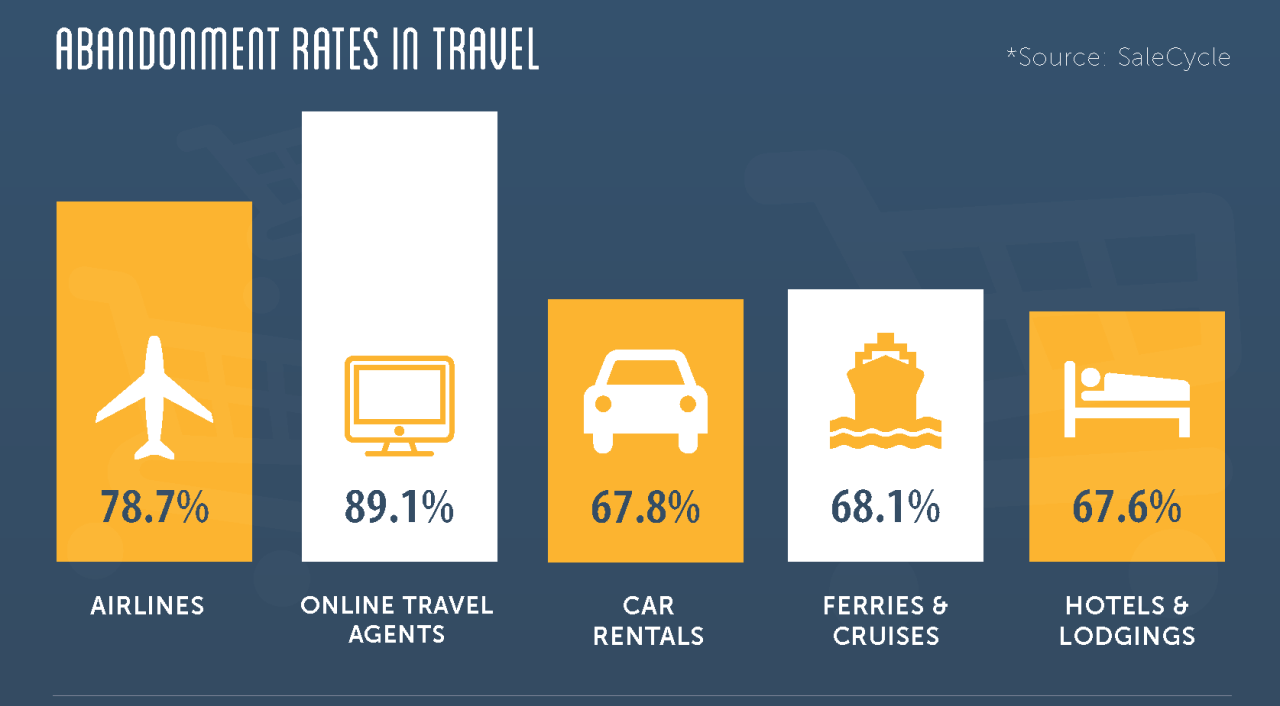 2014-Travel-Infographic1-1280x706